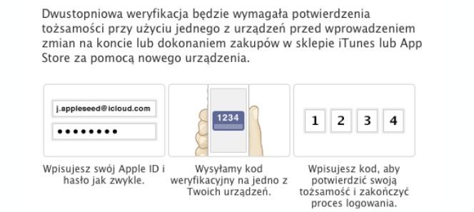 Apple udostępnia dwustopniową weryfikację Apple ID w Polsce i innych krajach